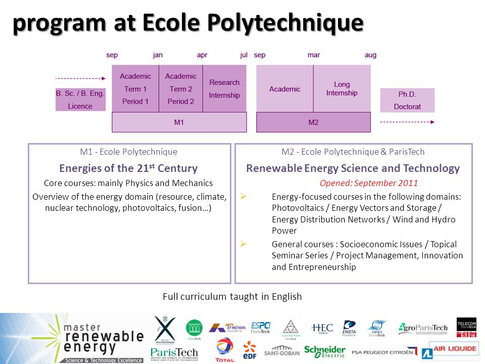 program at Ecole Polytechnique M2 - Ecole Polytechnique & ParisTech Renewable Energy Science and Technology Opened: September 2011  Energy-focused courses in the following domains: Photovoltaics / Energy Vectors and Storage / Energy Distribution Networks / Wind and Hydro Power  General courses : Socioeconomic Issues / Topical Seminar Series / Project Management, Innovation and Entrepreneurship M1 - Ecole Polytechnique Energies of the 21 st Century Core courses: mainly Physics and Mechanics Overview of the energy domain (resource, climate, nuclear technology, photovoltaics, fusion…) Full curriculum taught in English