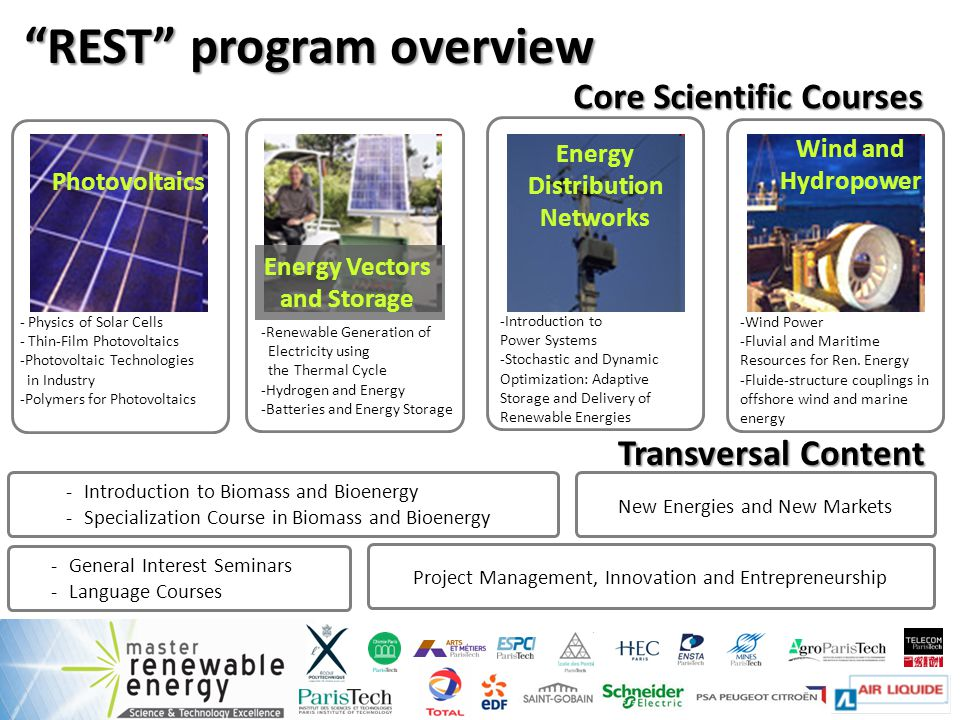 REST program overview - Physics of Solar Cells - Thin-Film Photovoltaics -Photovoltaic Technologies in Industry -Polymers for Photovoltaics -Renewable Generation of Electricity using the Thermal Cycle -Hydrogen and Energy -Batteries and Energy Storage -Introduction to Power Systems -Stochastic and Dynamic Optimization: Adaptive Storage and Delivery of Renewable Energies -Wind Power -Fluvial and Maritime Resources for Ren.
