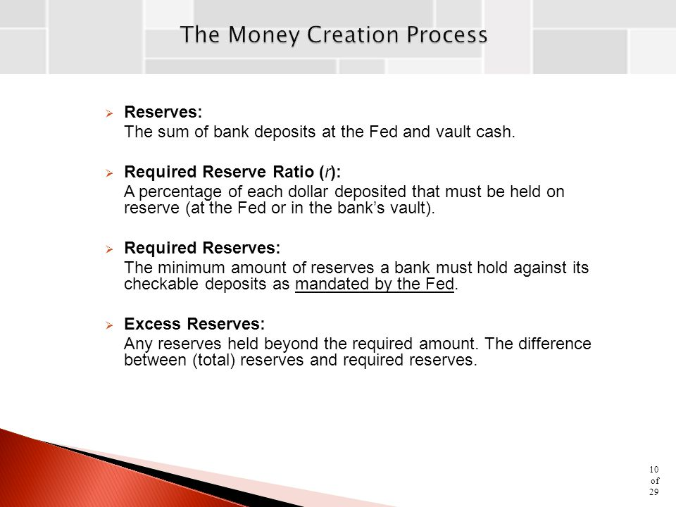  Reserves: The sum of bank deposits at the Fed and vault cash.