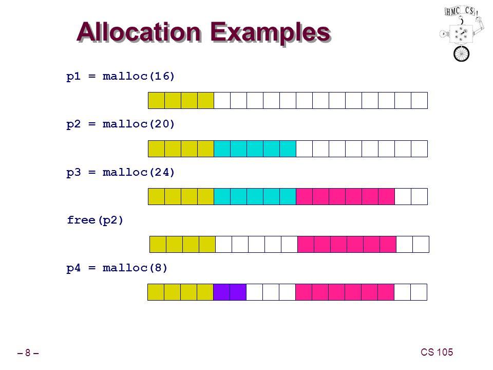 – 8 – CS 105 Allocation Examples p1 = malloc(16) p2 = malloc(20) p3 = malloc(24) free(p2) p4 = malloc(8)
