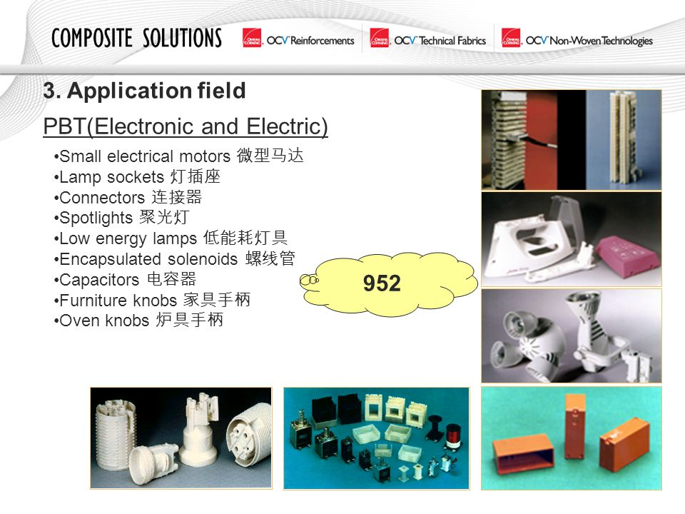 3. Application field PBT(Electronic and Electric) Small electrical motors 微型马达 Lamp sockets 灯插座 Connectors 连接器 Spotlights 聚光灯 Low energy lamps 低能耗灯具 E