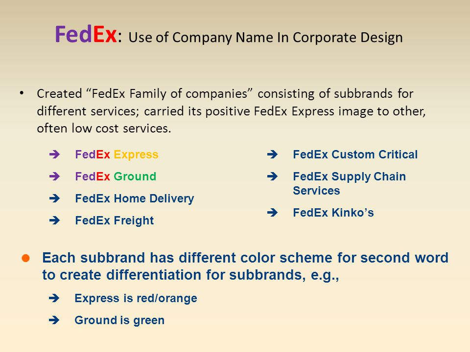 "FedEx : Use of Company Name In Corporate Design Created ""FedEx Family of companies"" consisting of subbrands for different services; carried its positi"