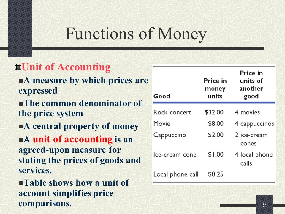 9 Functions of Money Unit of Accounting A measure by which prices are expressed The common denominator of the price system A central property of money