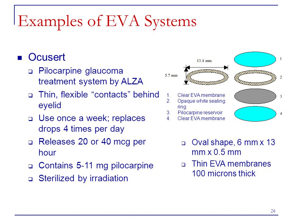 """26 Examples of EVA Systems Ocusert  Pilocarpine glaucoma treatment system by ALZA  Thin, flexible """"contacts"""" behind eyelid  Use once a week; replac"""
