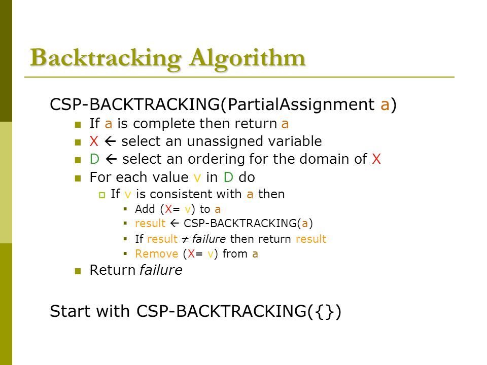 Backtracking Algorithm CSP-BACKTRACKING(PartialAssignment a) If a is complete then return a X  select an unassigned variable D  select an ordering f