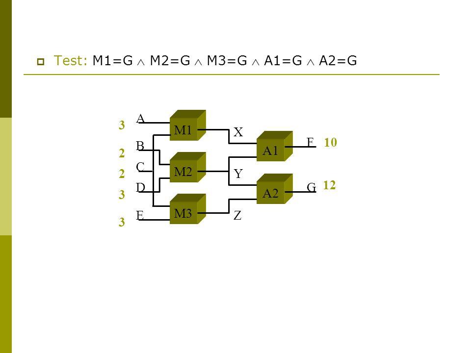  Test: M1=G  M2=G  M3=G  A1=G  A2=G 3 2 2 3 3 10 M1 M2 M3 A1 A2 A B C D E F G X Y Z 12