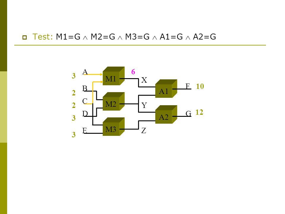  Test: M1=G  M2=G  M3=G  A1=G  A2=G 3 2 2 3 3 10 M1 M2 M3 A1 A2 A B C D E F G X Y Z 12 6