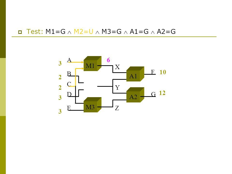 3 2 2 3 3 10 M1 M3 A2 A B C D E F G X Y Z 12 6  Test: M1=G  M2=U  M3=G  A1=G  A2=G A1