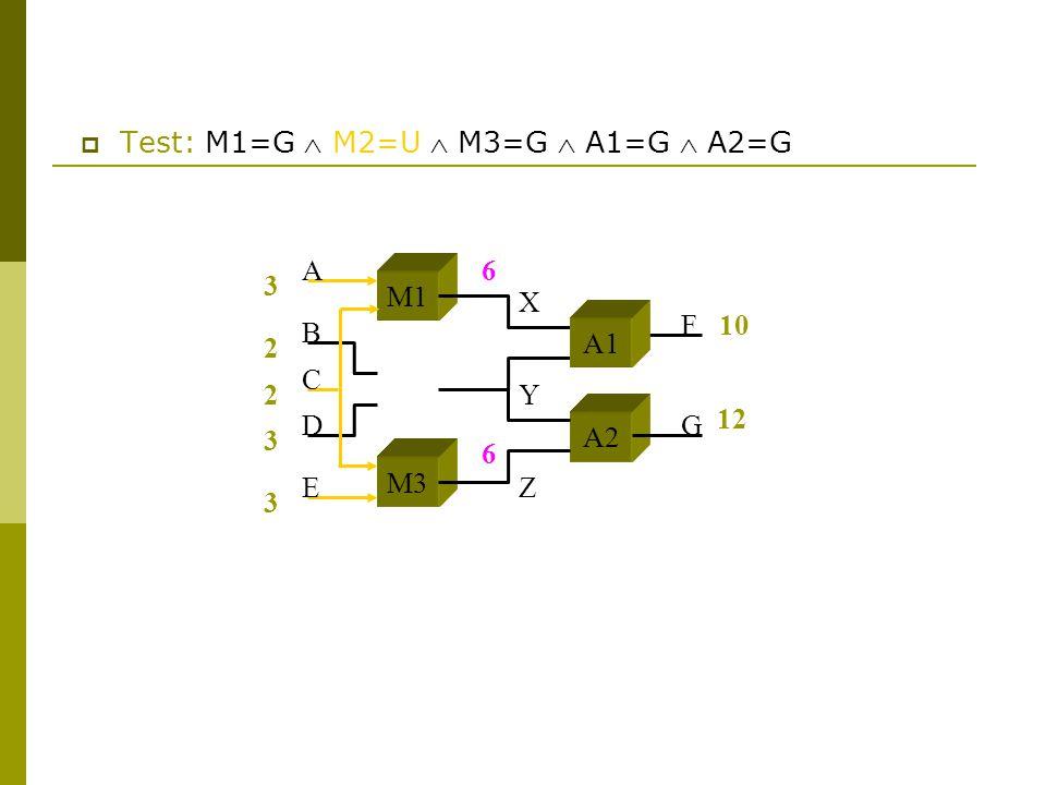 3 2 2 3 3 10 M1 M3 A2 A B C D E F G X Y Z 12 6 6  Test: M1=G  M2=U  M3=G  A1=G  A2=G A1