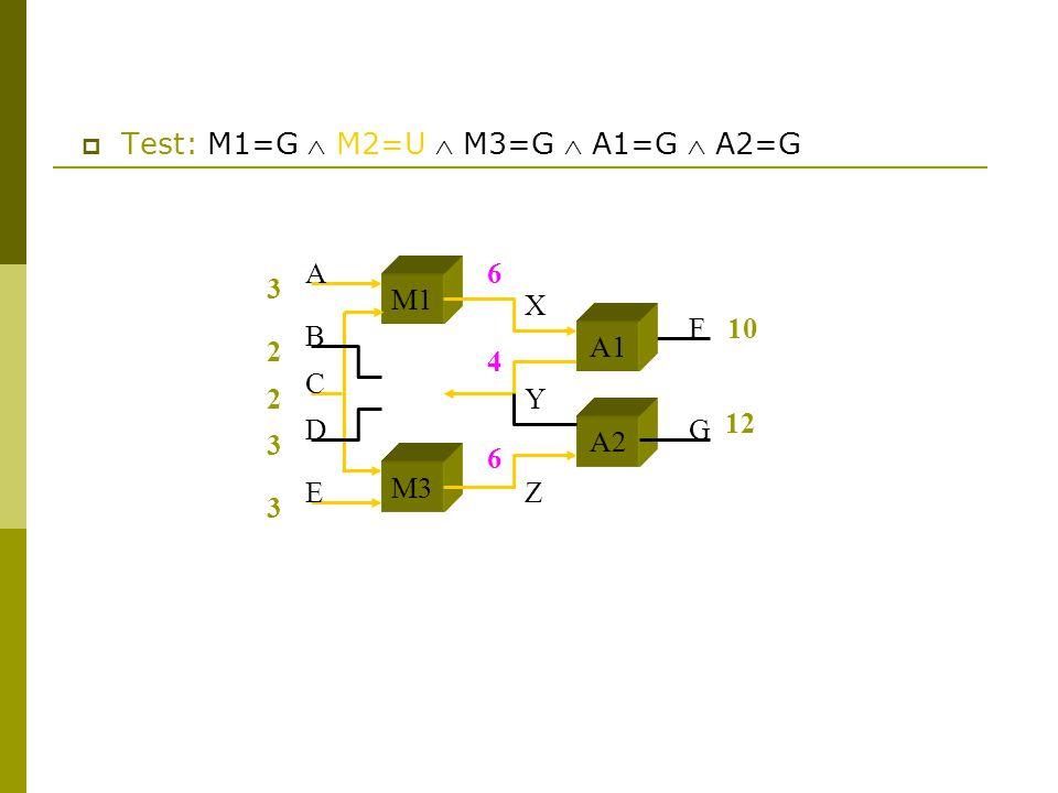 3 2 2 3 3 10 M1 M3 A2 A B C D E F G X Y Z 12 6 4 6  Test: M1=G  M2=U  M3=G  A1=G  A2=G A1