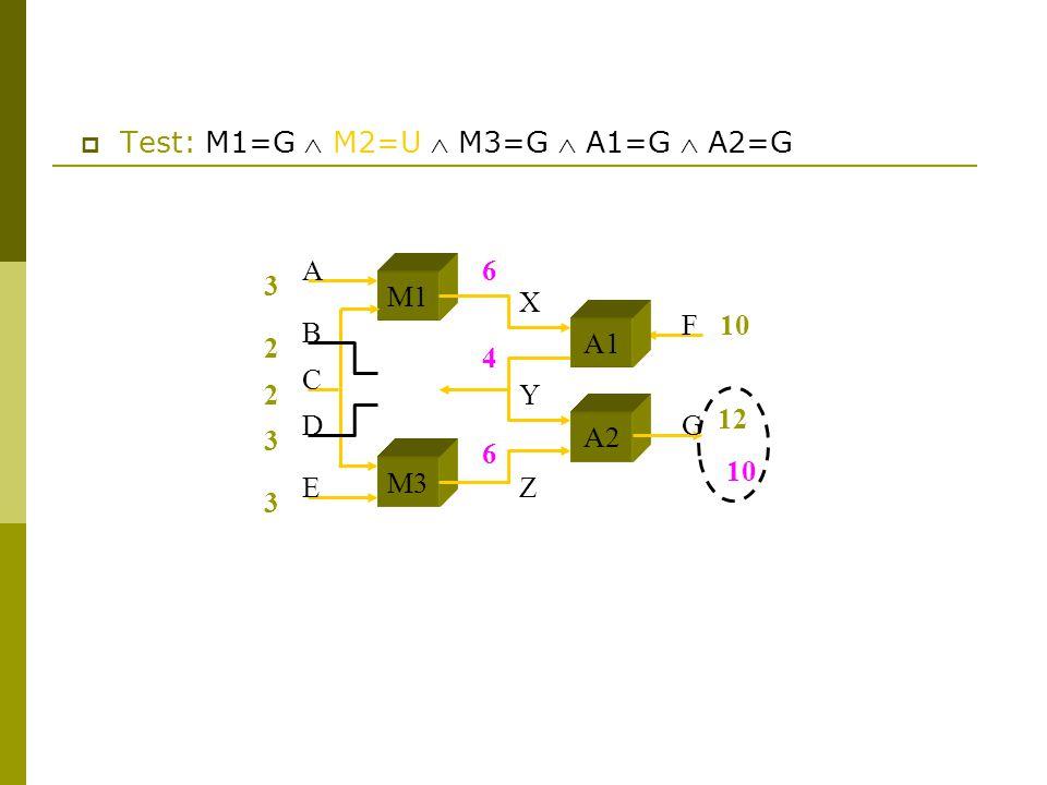 3 2 2 3 3 10 M1 M3 A2 A B C D E F G X Y Z 12 6 4 6 10  Test: M1=G  M2=U  M3=G  A1=G  A2=G A1