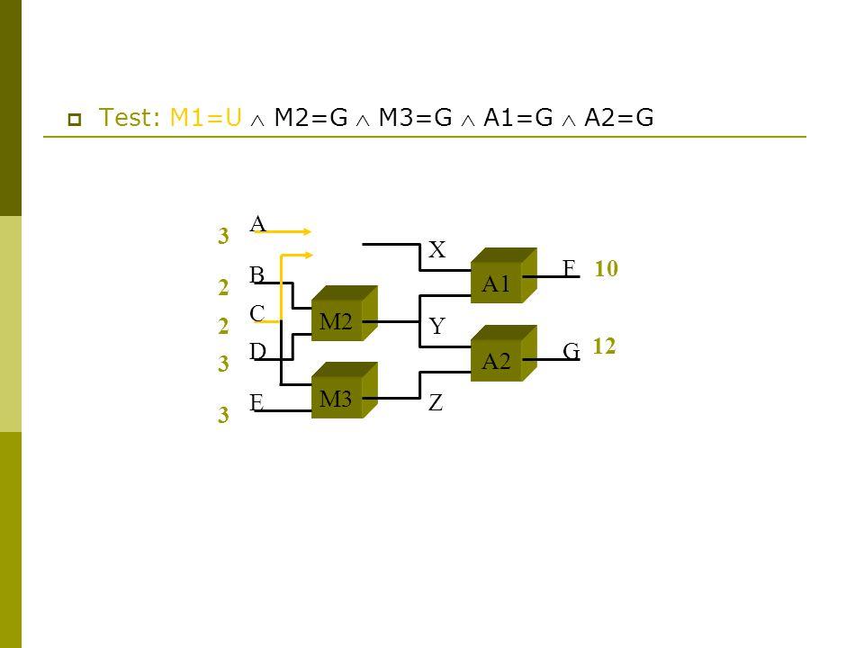 3 2 2 3 3 10 M2 M3 A1 A2 A B C D E F G X Y Z 12  Test: M1=U  M2=G  M3=G  A1=G  A2=G