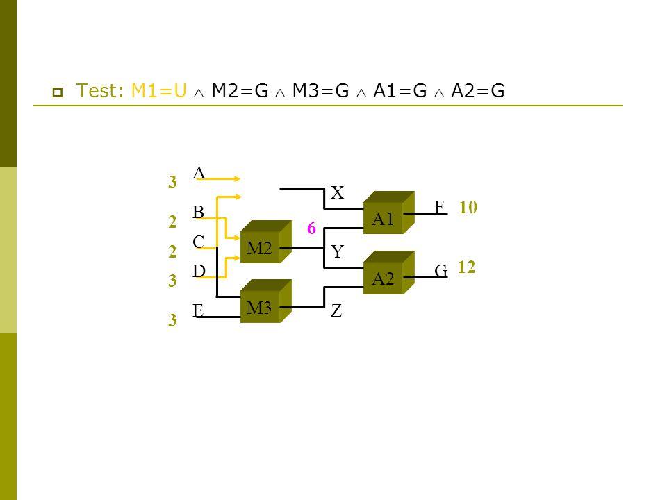 3 2 2 3 3 10 M2 M3 A1 A2 A B C D E F G X Y Z 12 6  Test: M1=U  M2=G  M3=G  A1=G  A2=G
