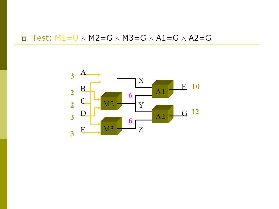 3 2 2 3 3 10 M2 M3 A1 A2 A B C D E F G X Y Z 12 6 6  Test: M1=U  M2=G  M3=G  A1=G  A2=G