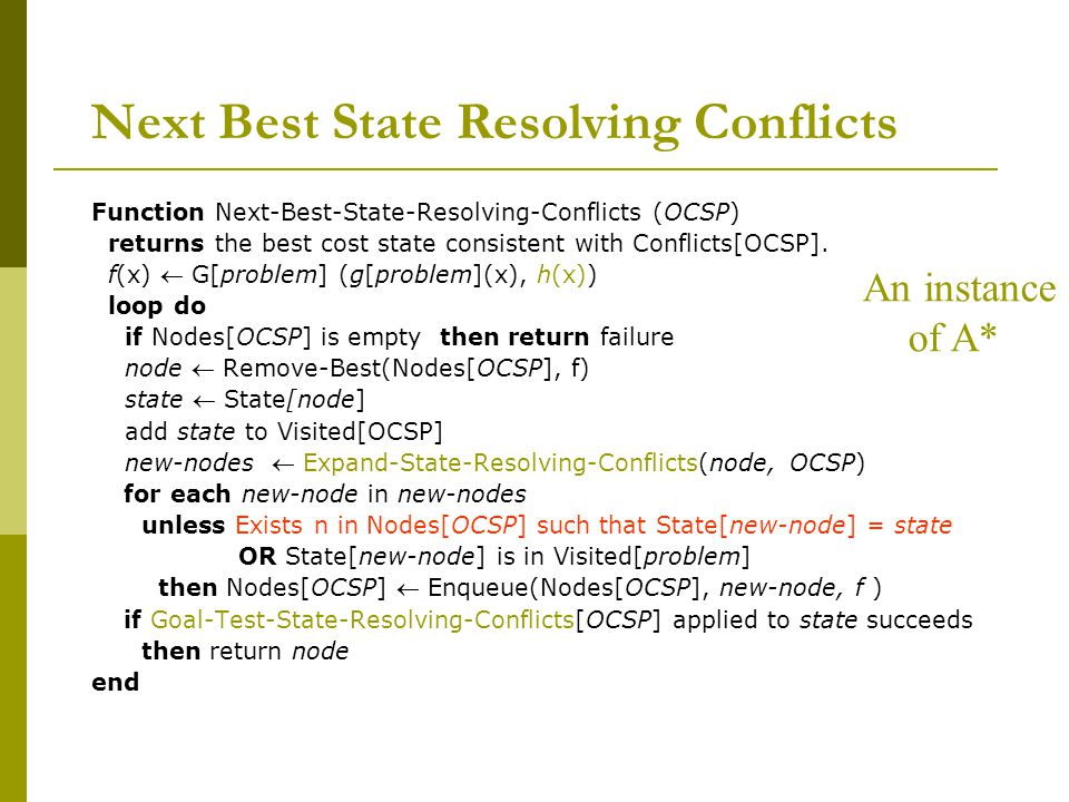 Next Best State Resolving Conflicts Function Next-Best-State-Resolving-Conflicts (OCSP) returns the best cost state consistent with Conflicts[OCSP]. f