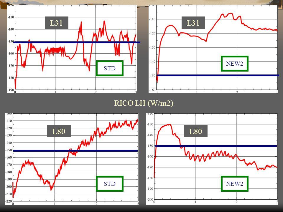 STD NEW2 STDNEW2 RICO LH (W/m2) L80 L31 L80