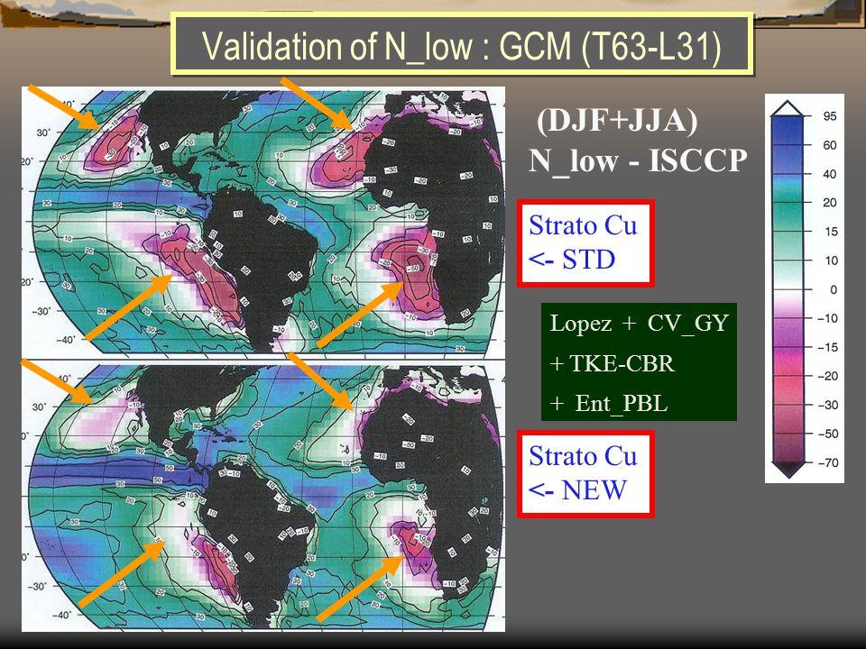 The NEW2 turbulent scheme : TKE-CBR TKE-C.B.R.(2000) + B.L.