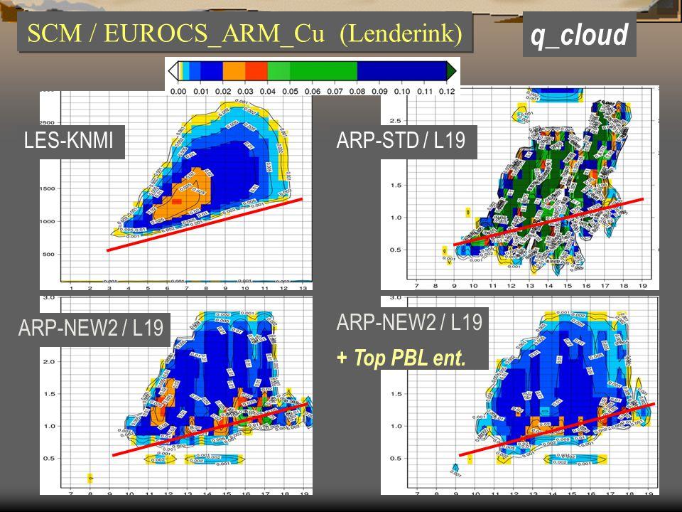 SCM / EUROCS_ARM_Cu (Lenderink) q_cloud ARP-NEW2 / L19 + Top PBL ent.
