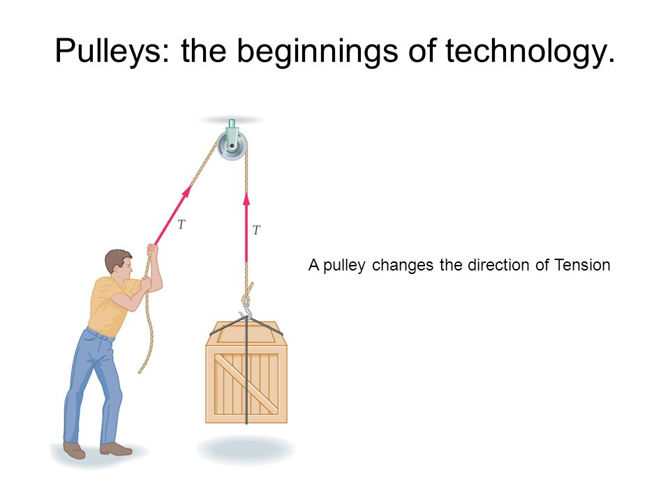 Pulleys: the beginnings of technology. A pulley changes the direction of Tension