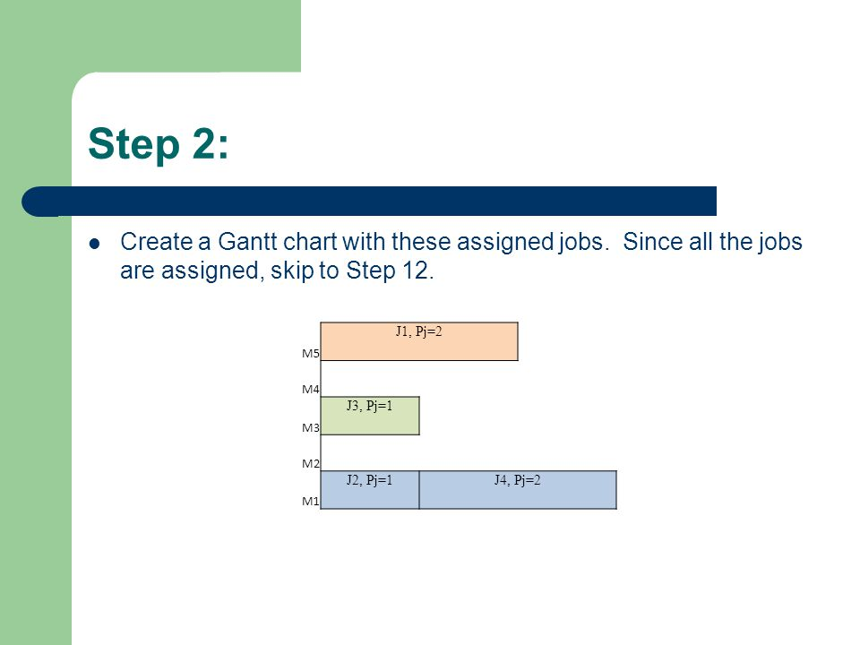 Step 2: Create a Gantt chart with these assigned jobs.