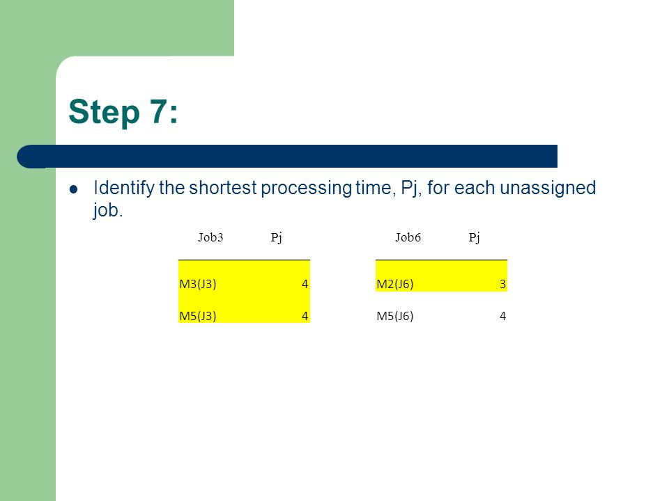 Step 7: Identify the shortest processing time, Pj, for each unassigned job.