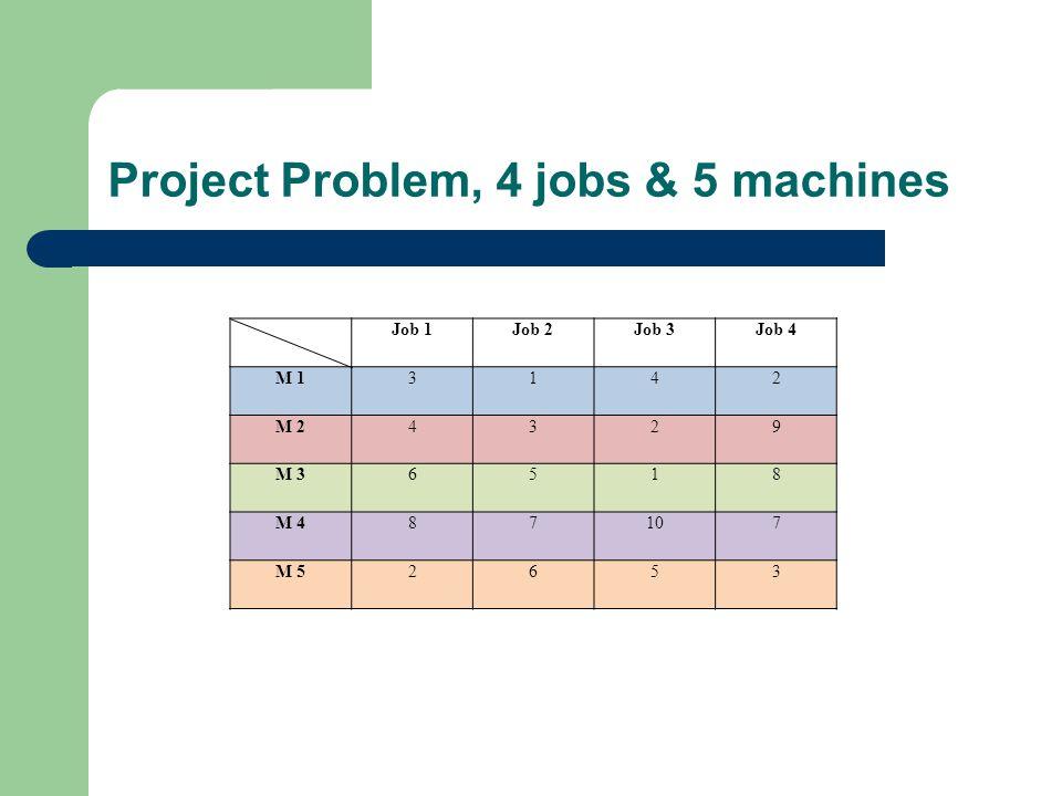 Step 13: Update complete Gantt chart. M5 J2J6 M4 J4 M3 J7J3 M2 J8 M1 J1J5
