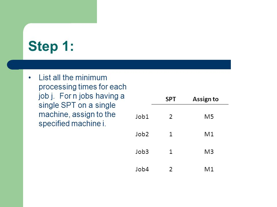 Step 1: List all the minimum processing times for each job j.