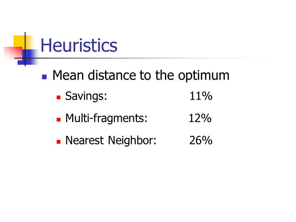 Heuristics Mean distance to the optimum Savings:11% Multi-fragments: 12% Nearest Neighbor:26%
