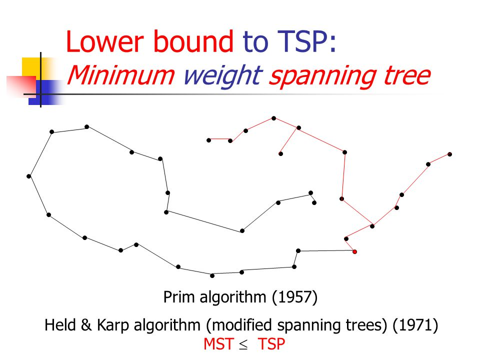 Lower bound to TSP: Minimum weight spanning tree Prim algorithm (1957) Held & Karp algorithm (modified spanning trees) (1971) MST  TSP