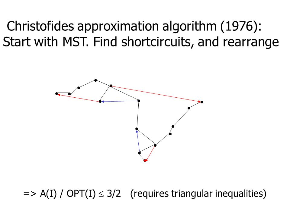 Christofides approximation algorithm (1976): Start with MST.