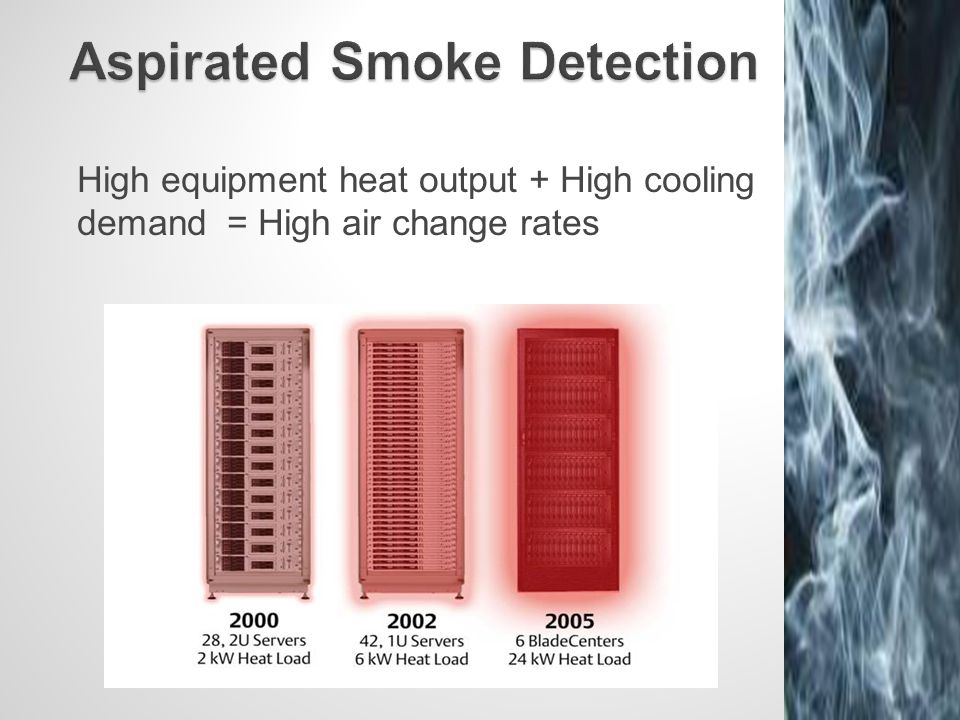 High equipment heat output + High cooling demand = High air change rates