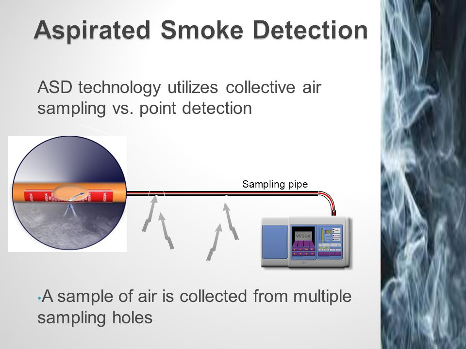 ASD technology utilizes collective air sampling vs. point detection A sample of air is collected from multiple sampling holes Sampling pipe VESDA Lase