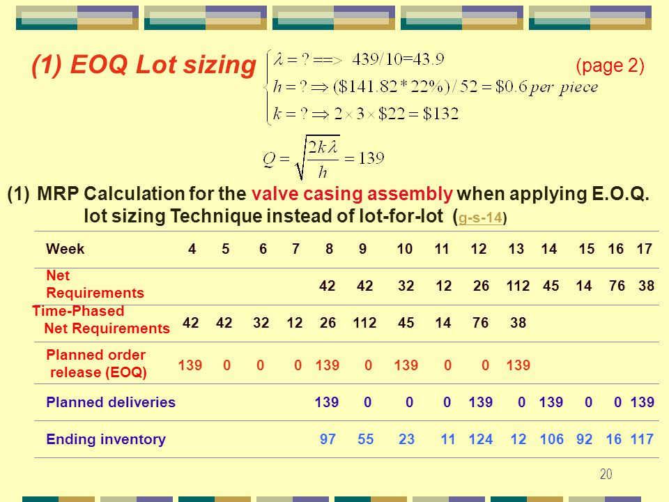 19 § M5: Alternative Lot-sizing schemes  Log-for-log : in general, not optimal  If we have a known set of time-varying demands and costs of setup & holding, what production quantities will minimize the total holding & setup costs over the planning horizon