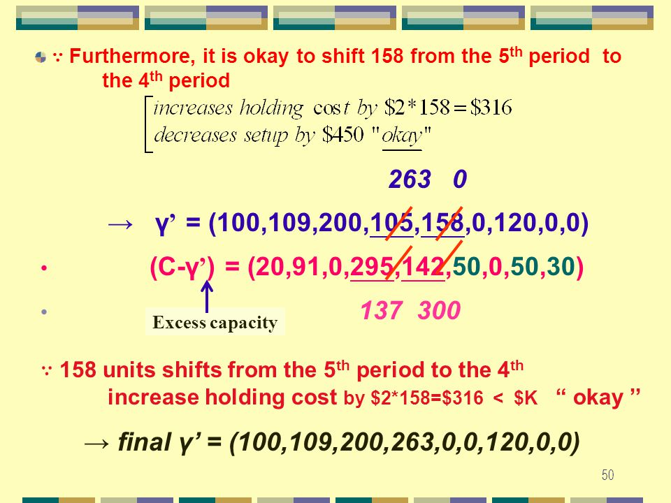 49 ∵ 50 units shifts from the 8th period to the 5th ∵ 120 units shifts from the 7th period to the 5th [not Okay] ∵ okay to shift 50 from the 6 th period to the 5th Result : → γ ' = (100,109,200,105,158,0,120,0,0) § M8: Lot sizing with Capacity Constraints § M8: Lot sizing with Capacity Constraints (page 6) ◇