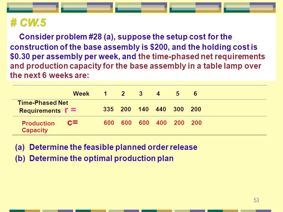 52 §. M 8.1: Class Problems Discussion Chapter 7 : # CW.3 ; # 28 (a) (b) Chapter 7 : # CW.3 ; # 28 (a) (b) p.369 # CW.5 ; #CW.4 # CW.5 ; #CW.4 Prepara
