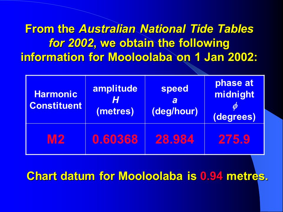 From the Australian National Tide Tables for 2002, we obtain the following information for Mooloolaba on 1 Jan 2002: Harmonic Constituent amplitude H (metres) speed a (deg/hour) phase at midnight  (degrees) M20.6036828.984275.9 Chart datum for Mooloolaba is 0.94 metres.