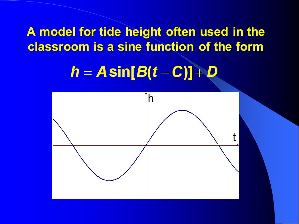A model for tide height often used in the classroom is a sine function of the form
