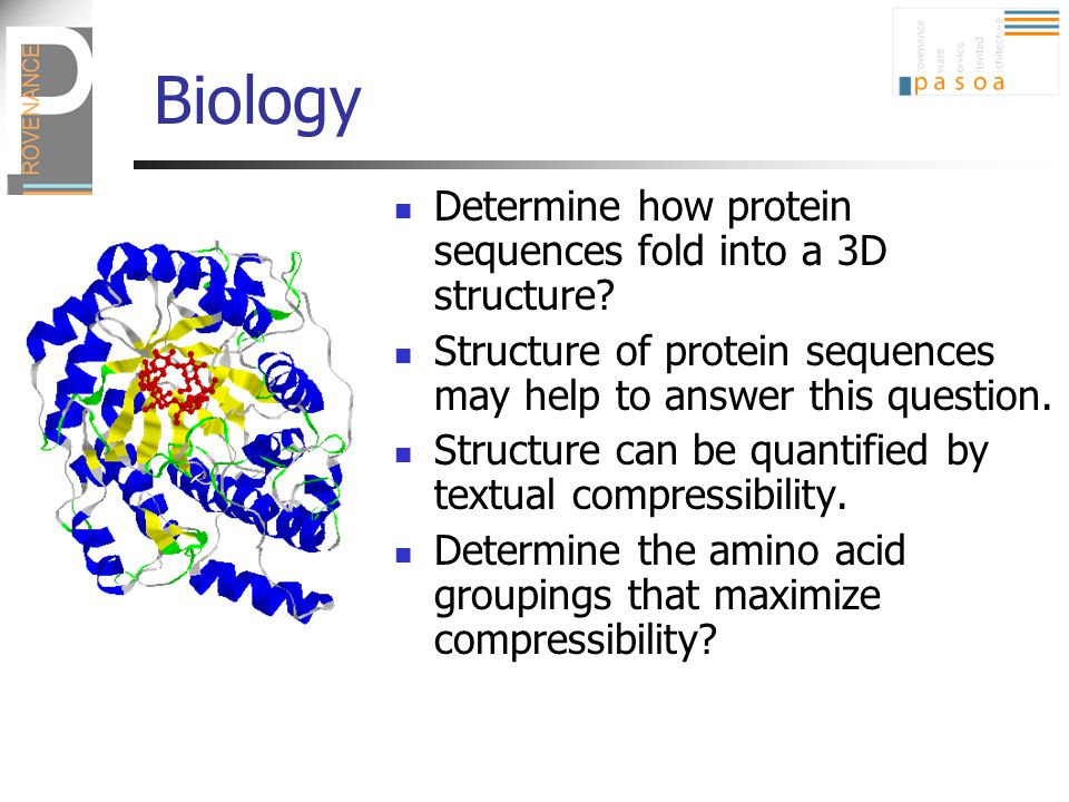 Biology Determine how protein sequences fold into a 3D structure.