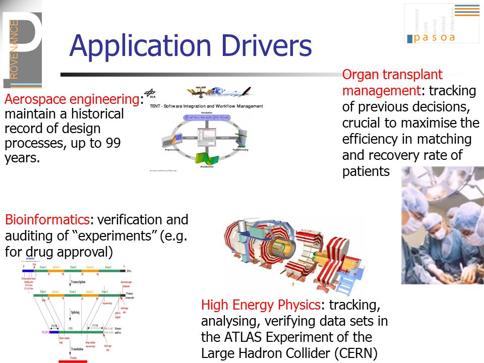 Application Drivers Aerospace engineering: maintain a historical record of design processes, up to 99 years. Organ transplant management: tracking of