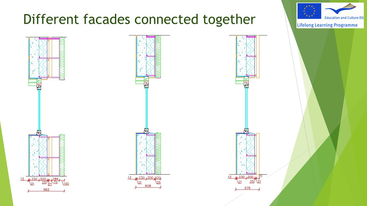 Different facades connected together