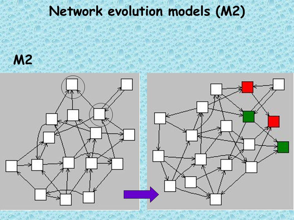 Network evolution models (M2) M2