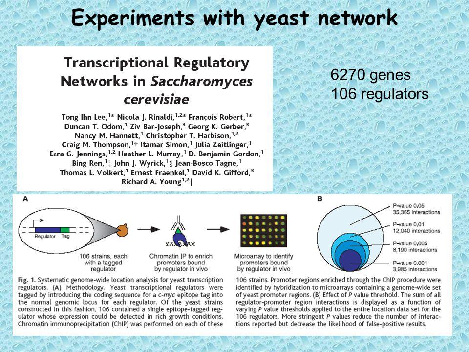Experiments with yeast network 6270 genes 106 regulators