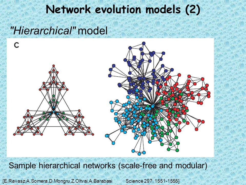 Network evolution models (2)