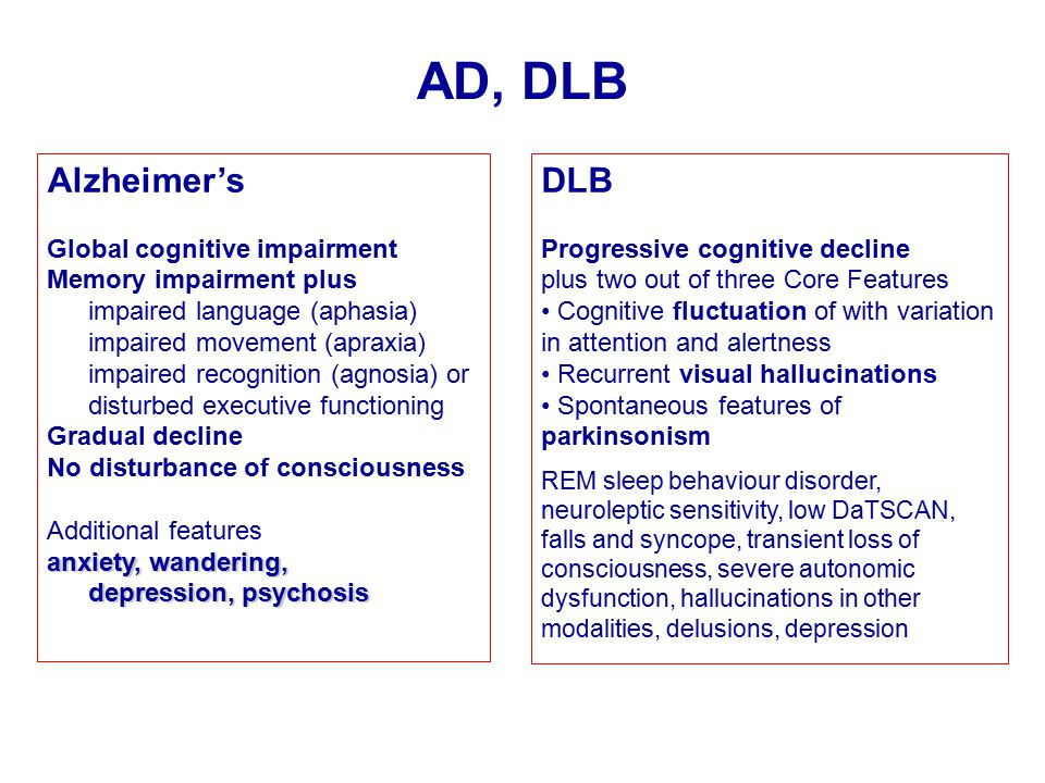 AD, DLB Alzheimer's Global cognitive impairment Memory impairment plus impaired language (aphasia) impaired movement (apraxia) impaired recognition (agnosia) or disturbed executive functioning Gradual decline No disturbance of consciousness Additional features anxiety, wandering, depression, psychosis DLB Progressive cognitive decline plus two out of three Core Features Cognitive fluctuation of with variation in attention and alertness Recurrent visual hallucinations Spontaneous features of parkinsonism REM sleep behaviour disorder, neuroleptic sensitivity, low DaTSCAN, falls and syncope, transient loss of consciousness, severe autonomic dysfunction, hallucinations in other modalities, delusions, depression