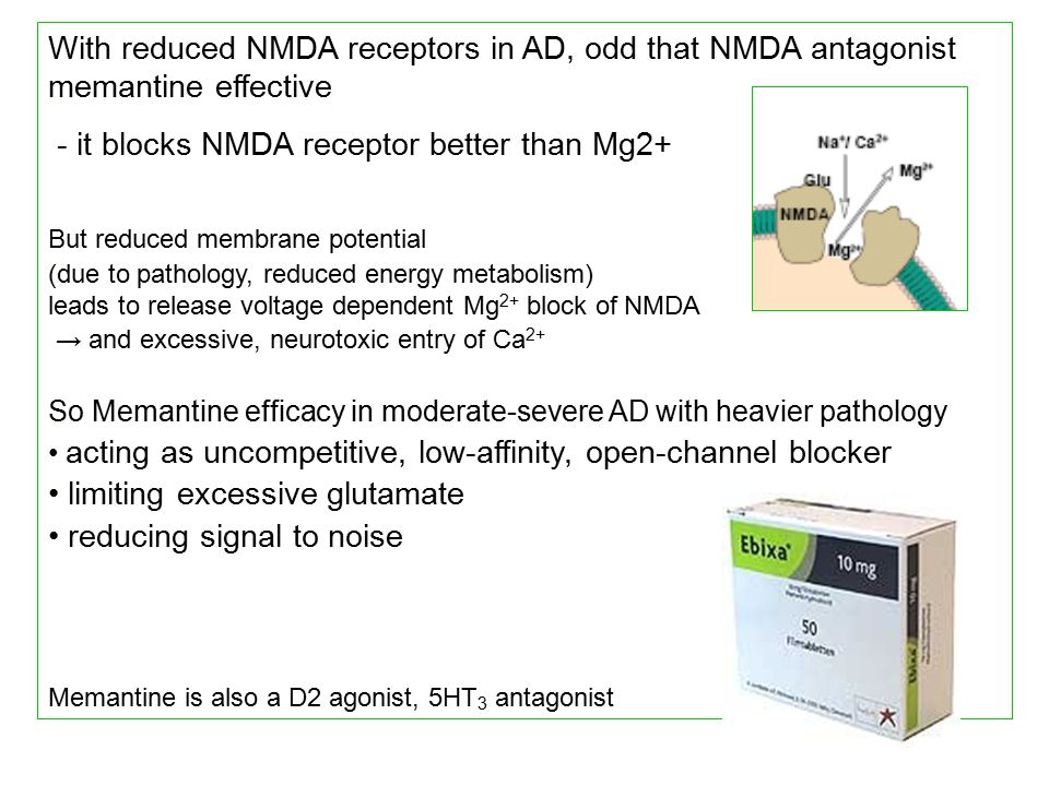 With reduced NMDA receptors in AD, odd that NMDA antagonist memantine effective - it blocks NMDA receptor better than Mg2+ But reduced membrane potential (due to pathology, reduced energy metabolism) leads to release voltage dependent Mg 2+ block of NMDA → and excessive, neurotoxic entry of Ca 2+ So Memantine efficacy in moderate-severe AD with heavier pathology acting as uncompetitive, low-affinity, open-channel blocker limiting excessive glutamate reducing signal to noise Memantine is also a D2 agonist, 5HT 3 antagonist