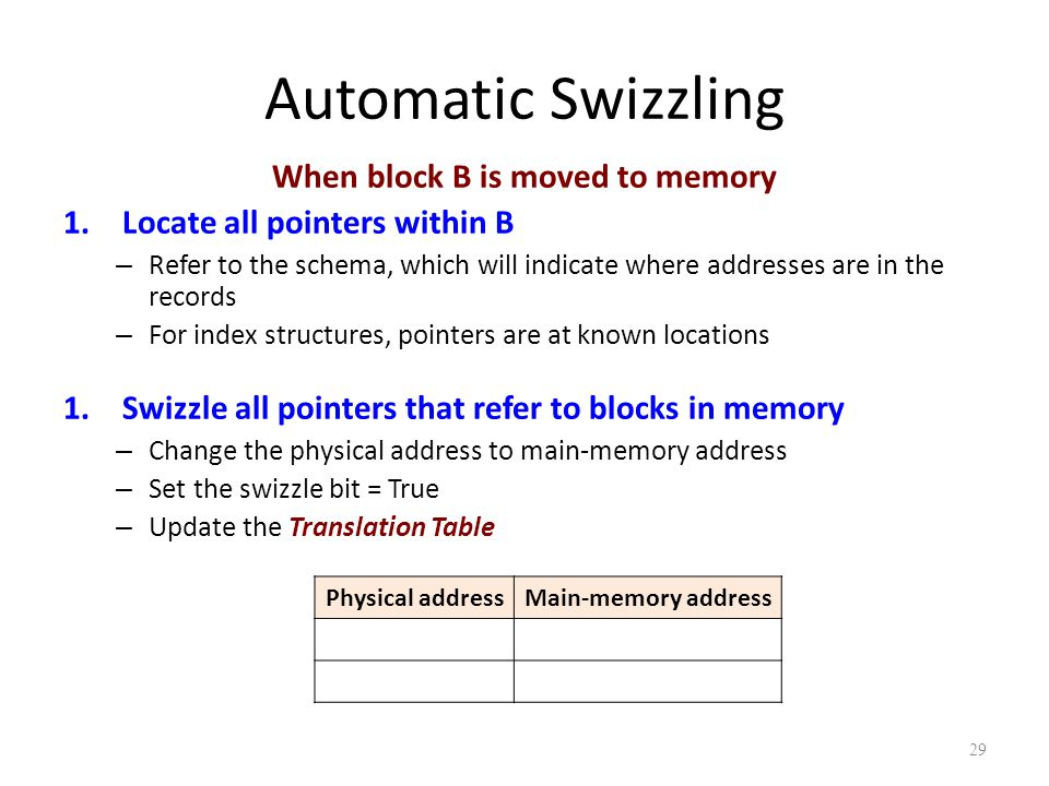 29 Automatic Swizzling When block B is moved to memory 1.Locate all pointers within B – Refer to the schema, which will indicate where addresses are in the records – For index structures, pointers are at known locations 1.Swizzle all pointers that refer to blocks in memory – Change the physical address to main-memory address – Set the swizzle bit = True – Update the Translation Table Physical addressMain-memory address
