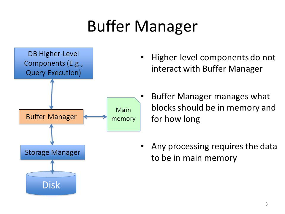 Buffer Management in a DBMS DB MAIN MEMORY DISK disk page free frame Page Requests from Higher Levels BUFFER POOL choice of frame dictated by replacement policy Buffer Pool information table contains: 1 2 3 4 5 6 7 8 9 10 11 12 13 14 15 16 … 999