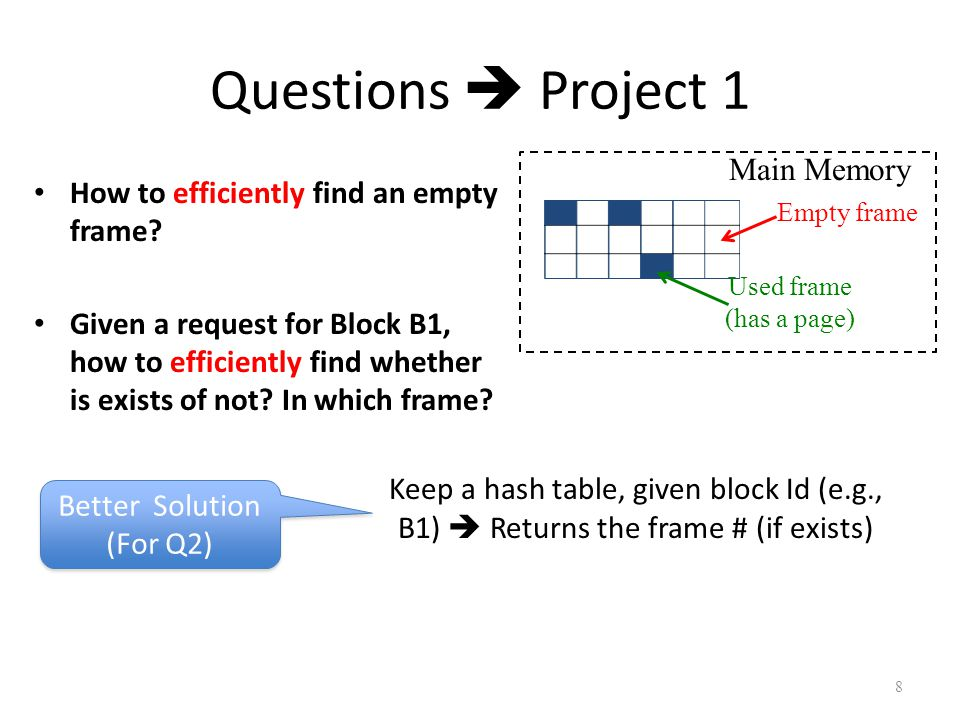 Questions  Project 1 How to efficiently find an empty frame.