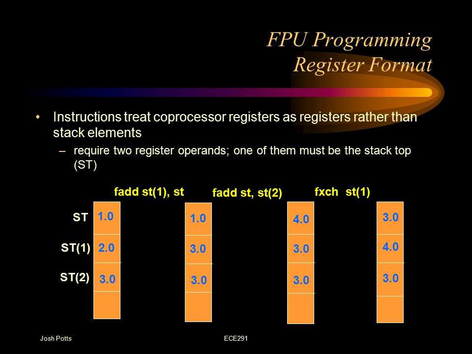 Josh PottsECE291 FPU Programming Register Format Instructions treat coprocessor registers as registers rather than stack elements –require two register operands; one of them must be the stack top (ST) ST ST(1) fadd st(1), st 1.0 3.0 4.0 fadd st, st(2) fxch st(1) ST(2) 2.0 1.0 3.0 4.0 3.0