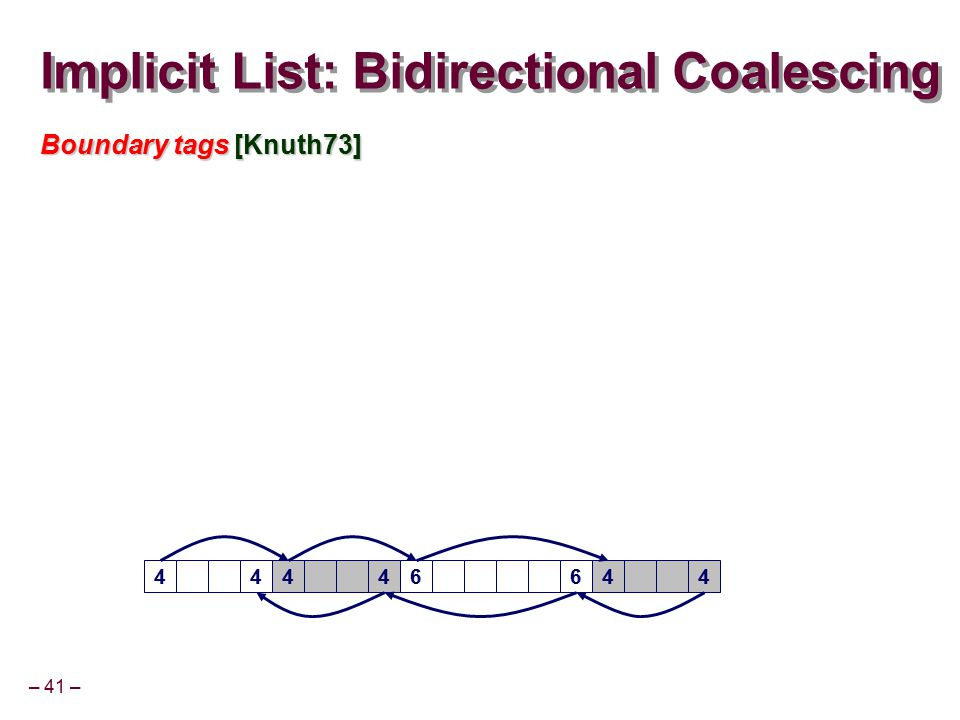 – 41 – Implicit List: Bidirectional Coalescing Boundary tags [Knuth73] 44446464